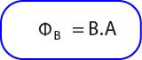 Rumus fluks magnetik sudut 0 derajat