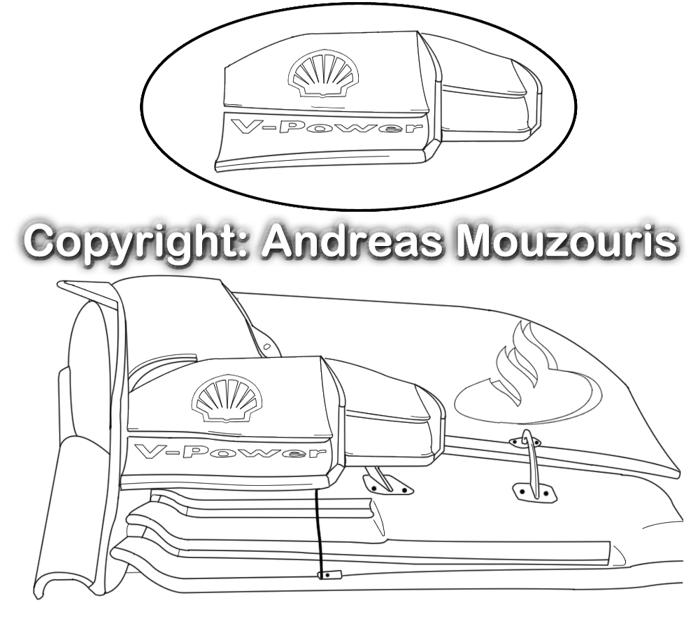 The Technical World Of Formula 1 Explained F2012 New