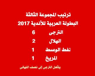 الترجى يريح أعصاب جماهيره ويتأهل مبكراً إلى نصف نهائى البطولة العربية للأندية