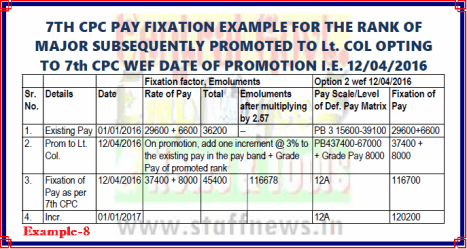 7th-cpc-pay-fixation-example-8