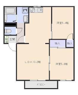 増尾6丁目 2LDK 駅近 コーポ鈴一番館