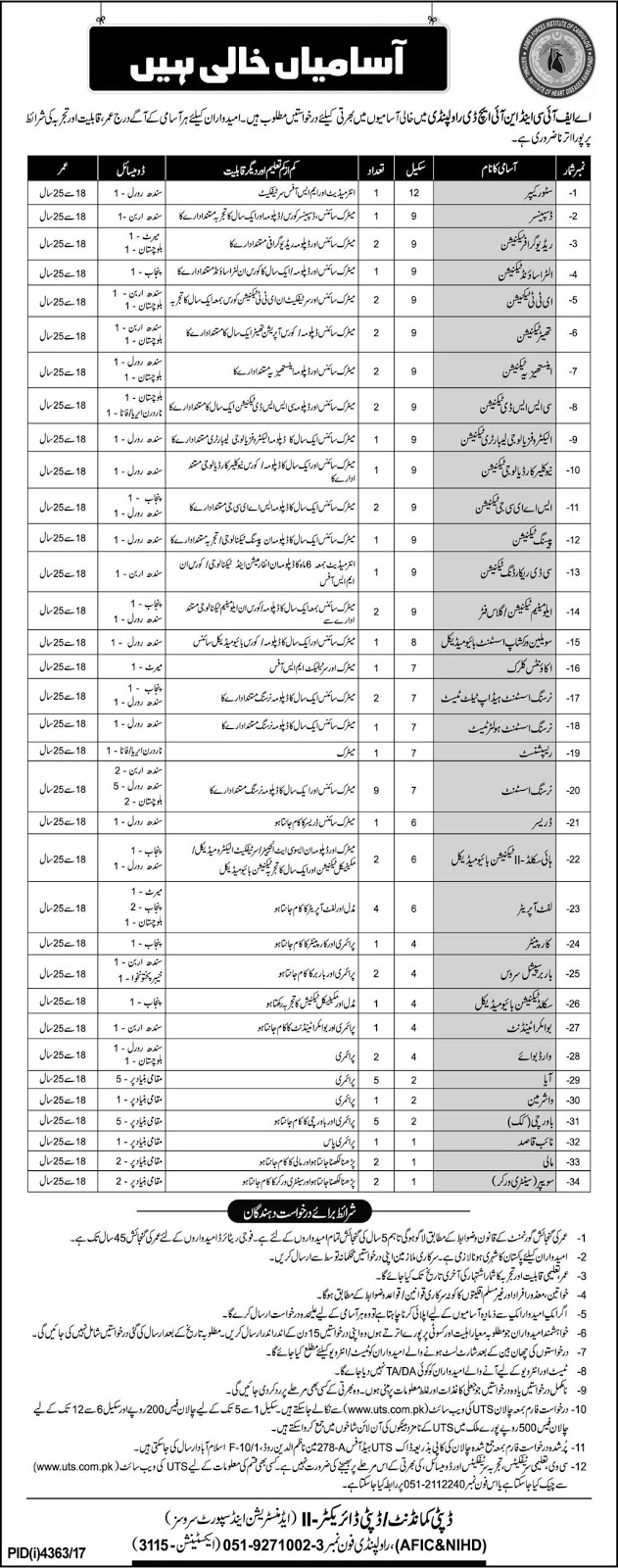 Jobs In Armed Forces Institute Of Cardiology Jobs 14 Feb 2018