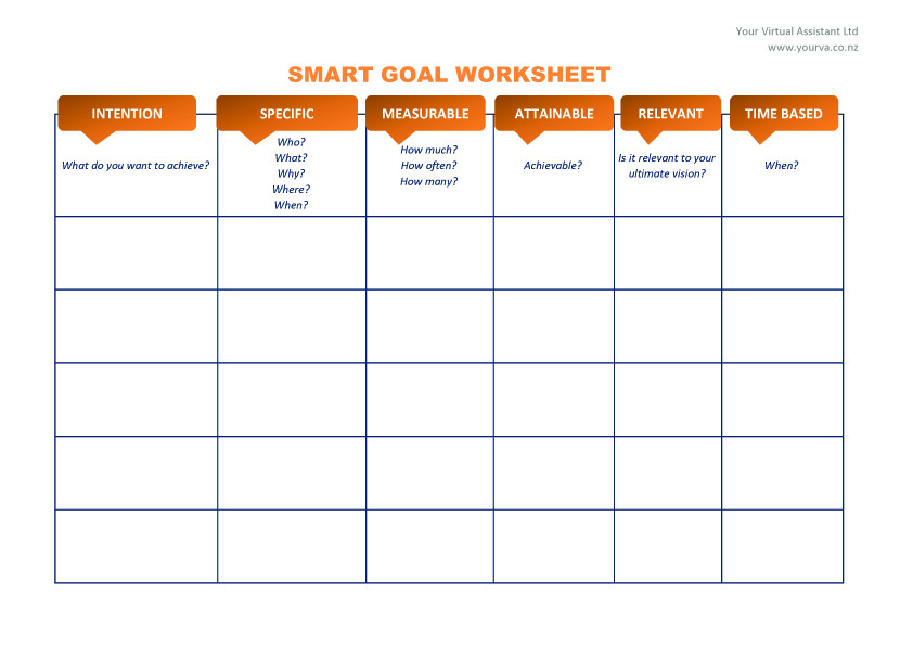 Worksheet Smart Goals Worksheet Pdf smart goals worksheet template pichaglobal
