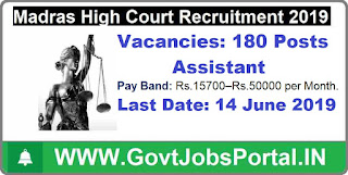 High Court of Madras Recruitment