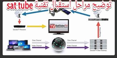 خاصية SatTubeTV