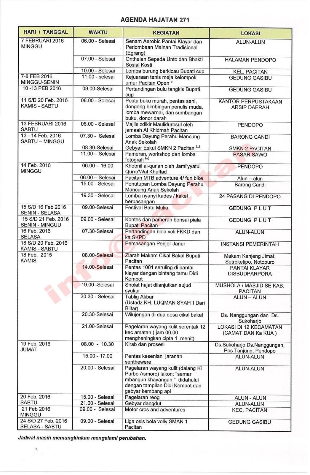 Agenda HAJATAN (Hari Jadi Pacitan) 271 [image by Arif Sasono | Facebook info@pacitan]