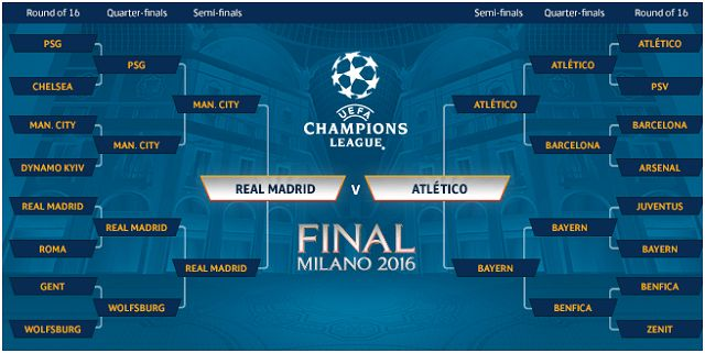 final liga champions 2016: real madrid vs atletico de madrid