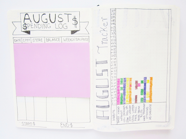 Bullet Journal Pages