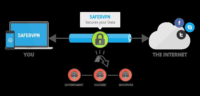 OpenVPN Terbaru