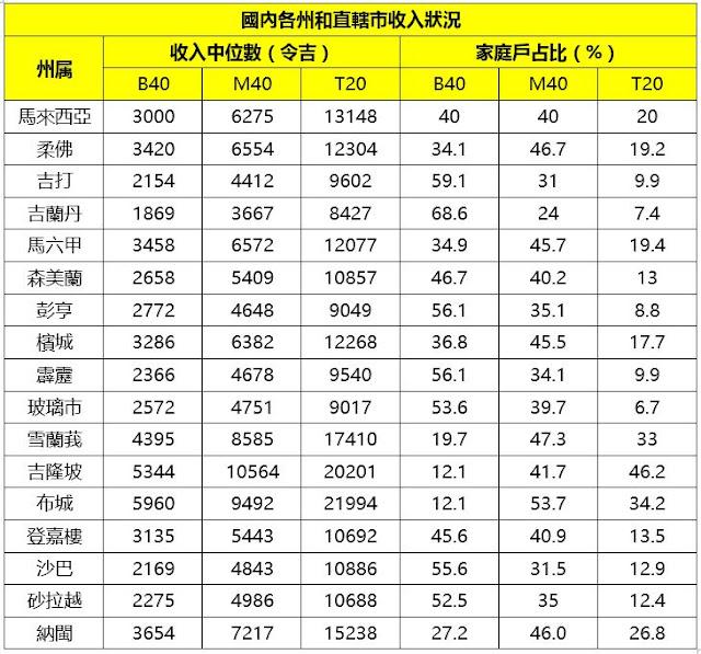 """国立大学【预科班】学额增至4万,维持""""90:10""""比例"""