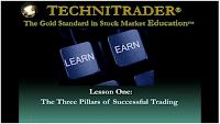 Basics of the Stock Market for Beginners - TechniTrader