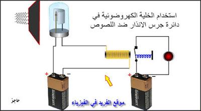 شرح عمل الخلية الكهروضوئية في دائرة جرس الإنذار ضد اللصوص، استخدامات الخلية الكهروضوئية، التحكم في إنارة الشوارع من تطبيقات الخلية الكهروضوئية، الخلايا الضوئية، الظاهرة الكهروضوئية، التأثير الكهروضوئي، شرح دروس فيزياء الصف الثالث الثانوي ـ الوحدة السادسة الإشعاع والمادة، منهج اليمن