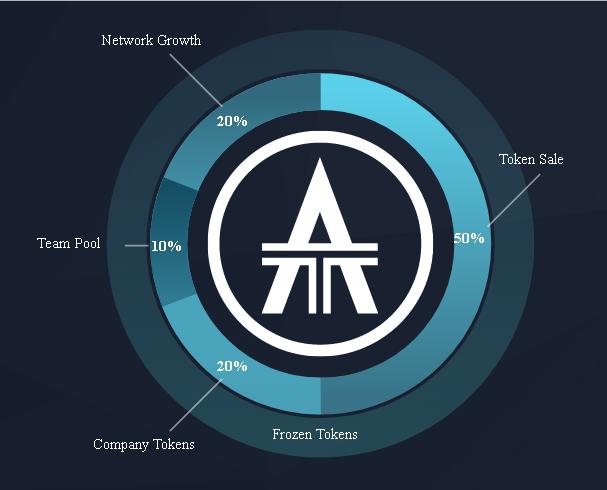 Latoken la token online download / Encrypgen ico wifi xps