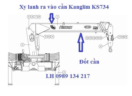 Đốt cần - cụm xy lanh ra vào cần của cẩu Kanglim 3 tấn KS735-KS734-KS733