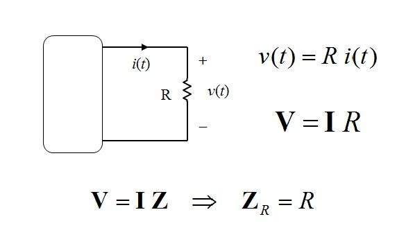 circuits ii