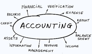 SBM1108 | ACCOUNTS ASSIGNMENT | ACCOUNTS 1