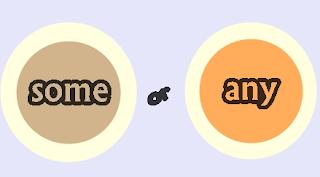 Perbedaan Some dan Any, Pengertian dan Contohnya