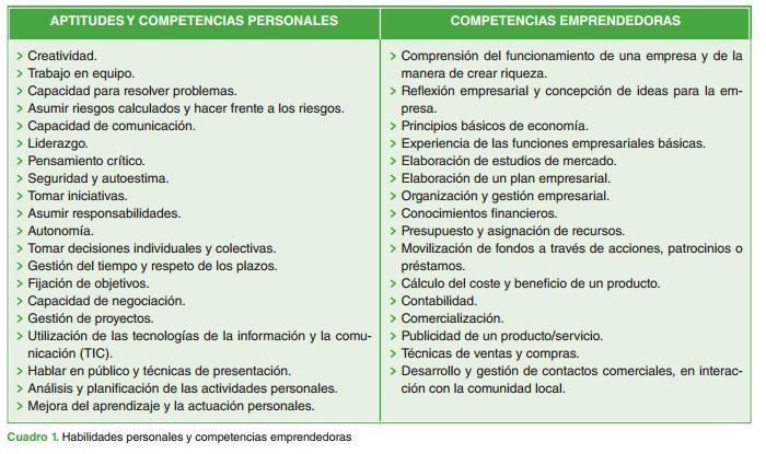 ¿Es importante promover la cultura emprendedora en la educación? 2