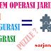 Konfigurasi, Intеgrаѕі dalam Sistem Oреrаѕі Jaringan