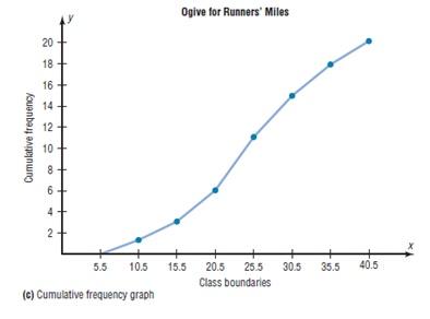 Memahami penyajian data statistika dalam tabel dan grafik blog histogram ccuart Choice Image