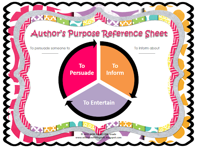 http://www.teacherspayteachers.com/Product/Authors-Purpose-Reference-Sheet-584904