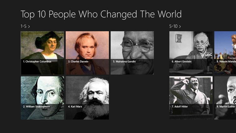 31 Most Inspiring Women Who Changed The World