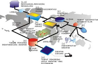 ipal biotech
