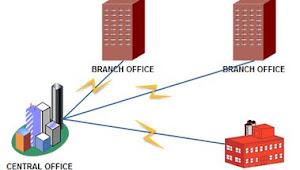 Materi Jaringan Komputer MAN (Metropolitan Area Network) Lengkap
