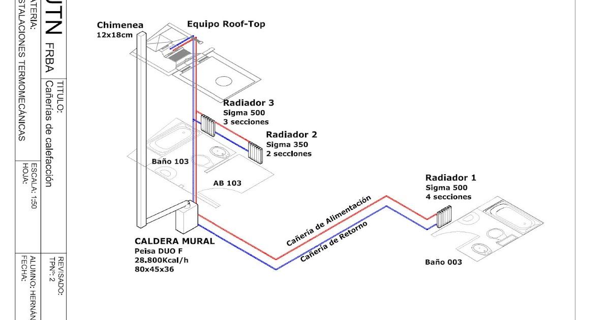 Detalles constructivos CAD: Esquema de distribución de