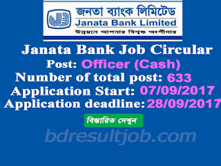 Janata Bank Limited(JBL) Officer (Cash) Job Circular 2017