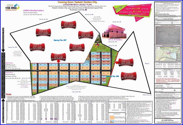 Coming soon, yadadri golden city, Residential layout Plan