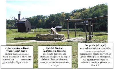 Fântînă cu scripete (vârtej) și tracțiune animală din Chirnogeni