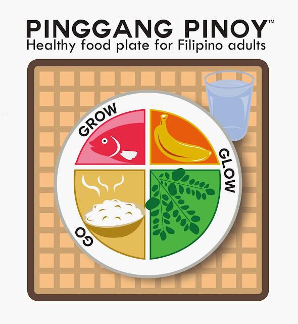 pinggang-pinoy-healthy-food-plate