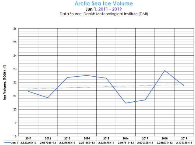 Velocità datazione East Bay Ca
