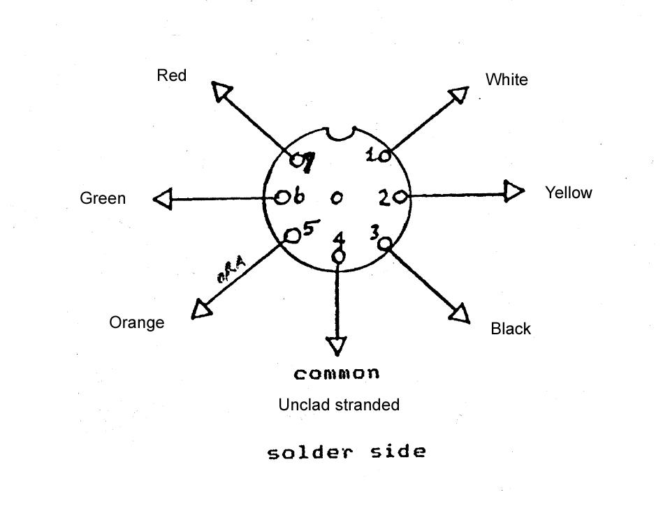 Din Wiring Diagram Download Wiring Diagram