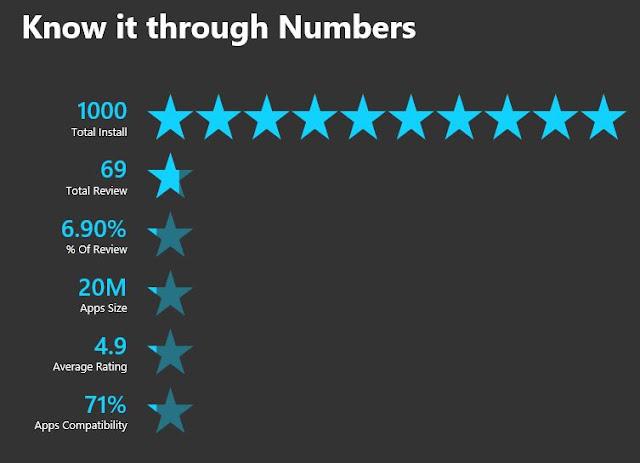 India Nokia WiFi Beacon 3 Router - Review