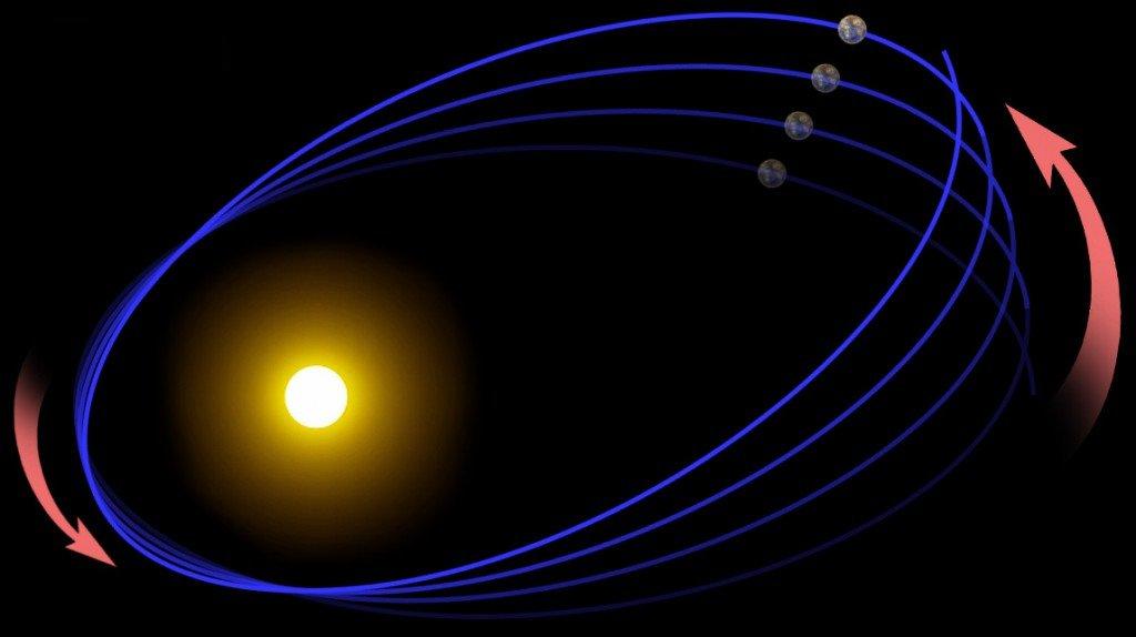 Perihelion Precesija Merkura