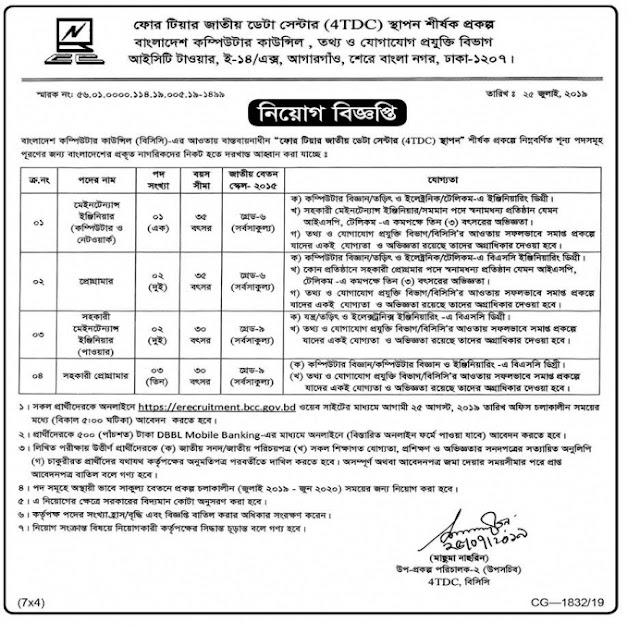 Bangladesh Computer Council Job Circular 2019 Image