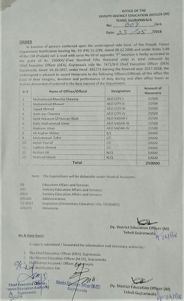 AWARD OF HONORARIUM TO THE OFFICIALS / OFFICERS OF EDUCATION DEPARTMENT GUJRANWALA