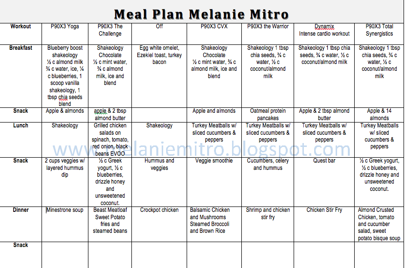 Week 2 P90X3 Meal Plan and Progress Update   Melanie Mitro