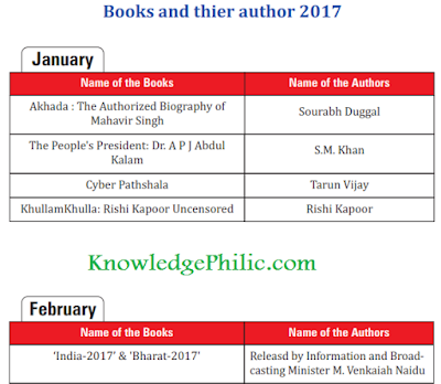 Books and Author 2017- January to September 2017 PDF Download