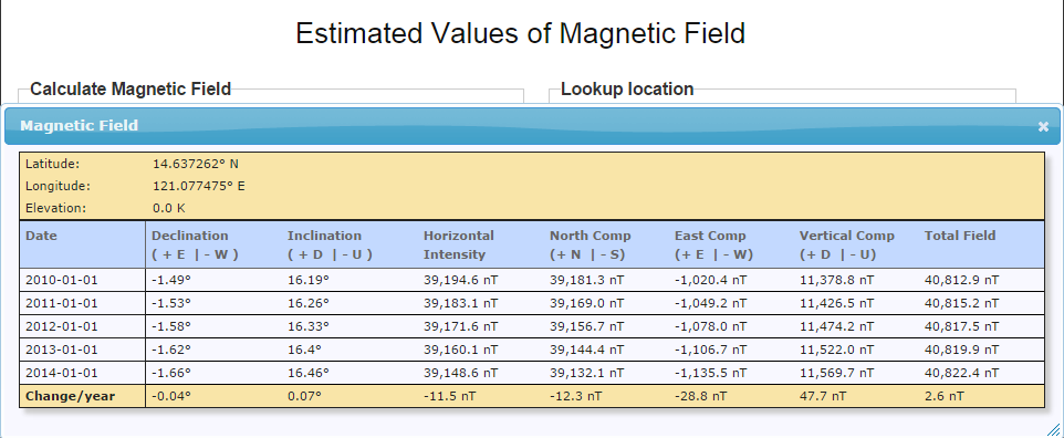 Summa Physica: How to find your background geomagnetic field using