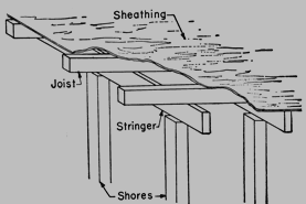 Spreadsheet Design Of Timber Formwork Systems For Elevated Concrete Slabs Engineersdaily Free Engineering Database