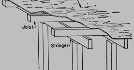 Spreadsheet: Design of Timber Formwork Systems for