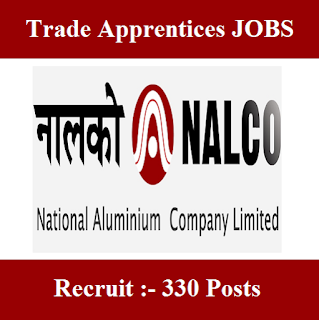 National Aluminium Company Limited, NALCO, Pvt. Company Answer Key, NALCO Answer Key, Answer Key, nalco logo