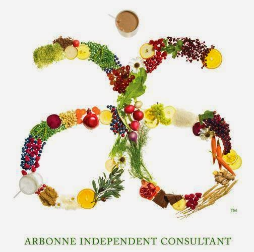 Thursday Health Thoughts: Arbonne Products (Independent