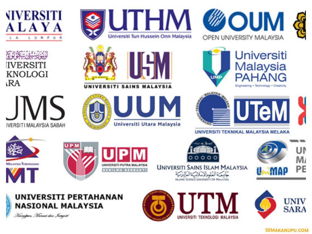 Senarai Alamat Universiti Awam Di Malaysia 2020 Semakan Upu