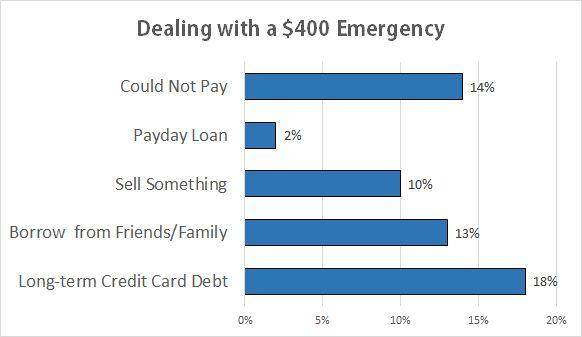 Payday loans newfoundland photo 4