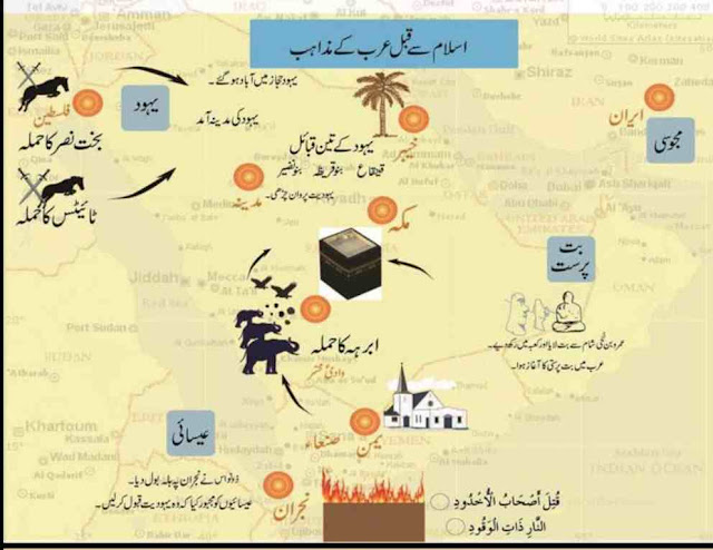 Islamic history Map