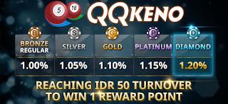 QQKENO SPECIAL REWARD POINT (TO X 0.2%) & REBATE COMMISSION QQFUNBET.COM-www.sahabatdominoqq.tk